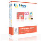 Edraw Infographic - Perpetual License (Mac & PC) Discount