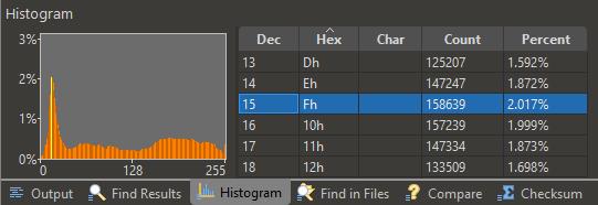 Development Software, 010 Editor Screenshot