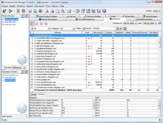 Advanced Link Manager, Internet Software Screenshot