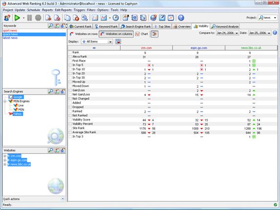 Advanced Web Ranking, Internet Software Screenshot