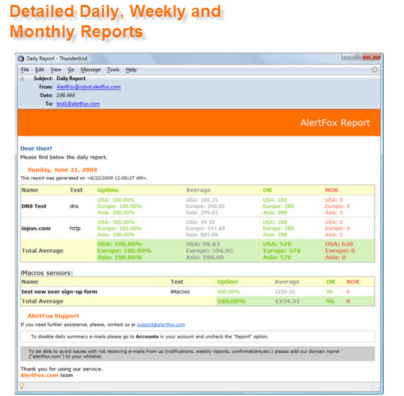 SEO / Keyword Software, AlertFox Website Monitoring (1 Year License) Screenshot