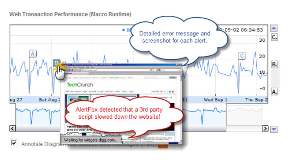 AlertFox Website Monitoring (1 Year License) Screenshot