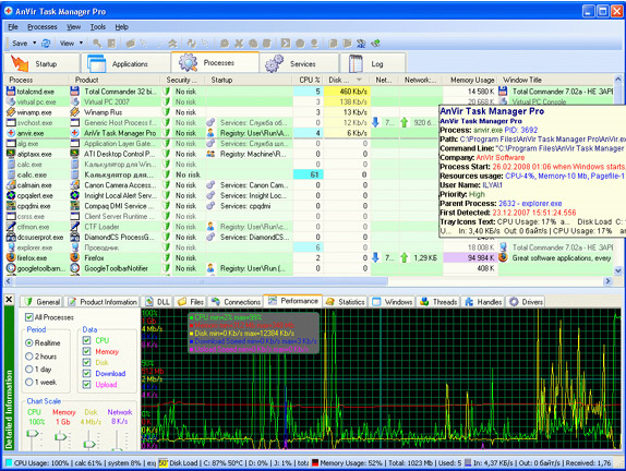AnVir Task Manager Pro, Task Manager Software Screenshot