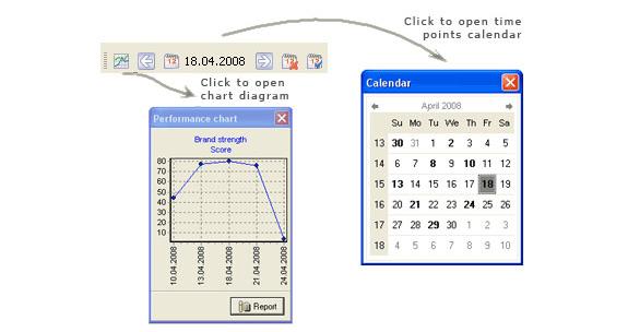 BSC Designer Standard, Business & Finance Software Screenshot