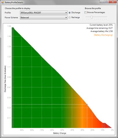 BatteryBar Pro, Desktop Enhancements Software Screenshot