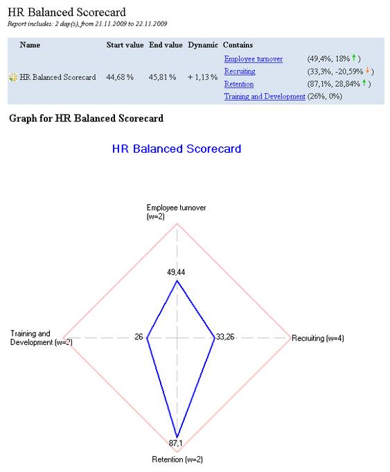 Business & Finance Software, Business Mind Mapping Software Screenshot