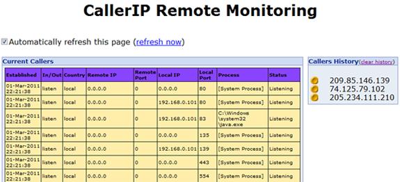 Security Software, Activity Monitoring Software Screenshot