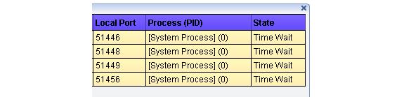 CallerIP Standard Screenshot