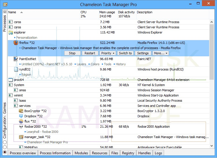 Chameleon Task Manager, Task Manager Software Screenshot