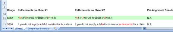 Spreadsheet Editors Software, DiffEngineX Screenshot