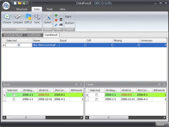 D-softs DB Compare, Development Software, Database Management Software Screenshot