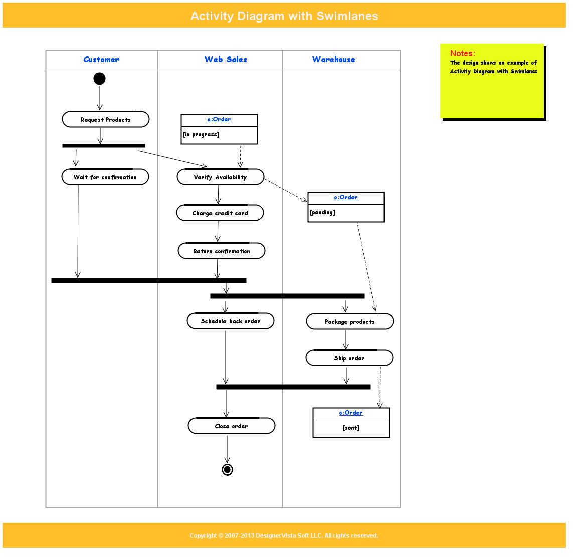 DesignerVista GUI Mockup Tool Screenshot 11