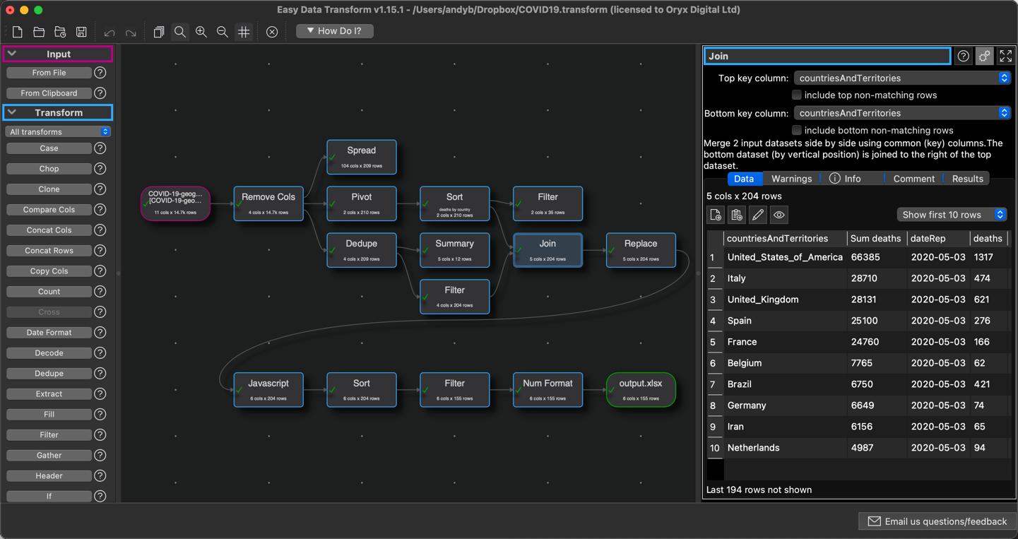 Easy Data Transform, Other Utilities Software Screenshot
