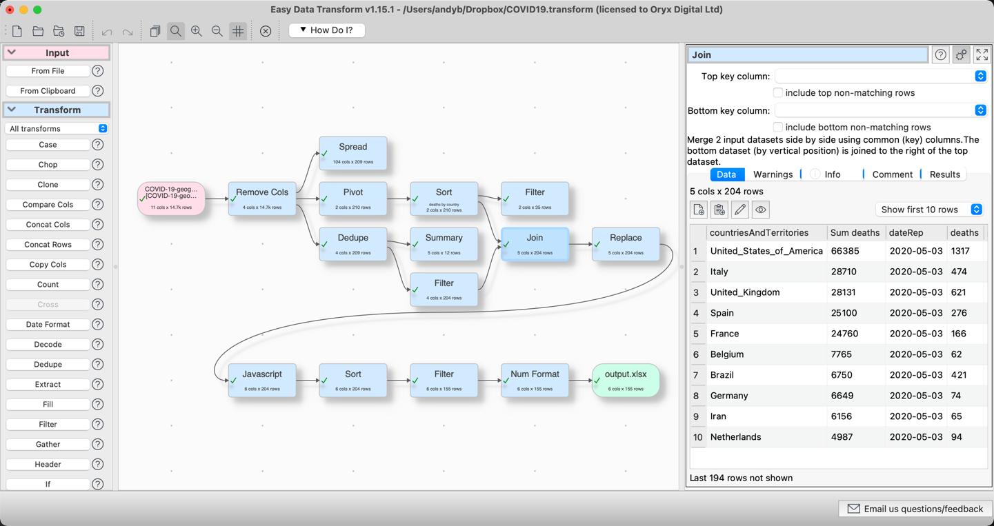 Easy Data Transform, Software Utilities Screenshot