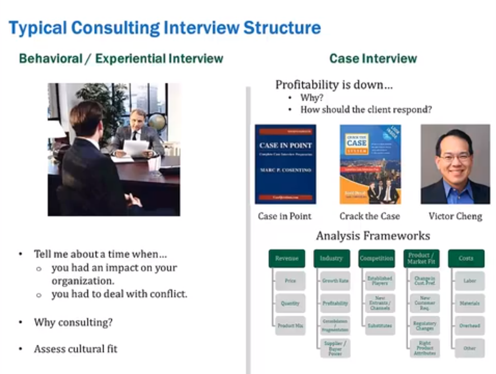 FastMath Case Interview Preparation, Learning and Courses Software Screenshot