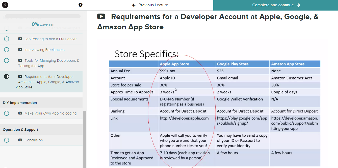 From Idea to App Store: No Coding Required App Development Course Screenshot