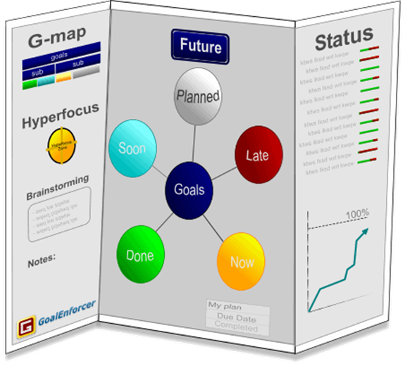 Mind Mapping Software Screenshot