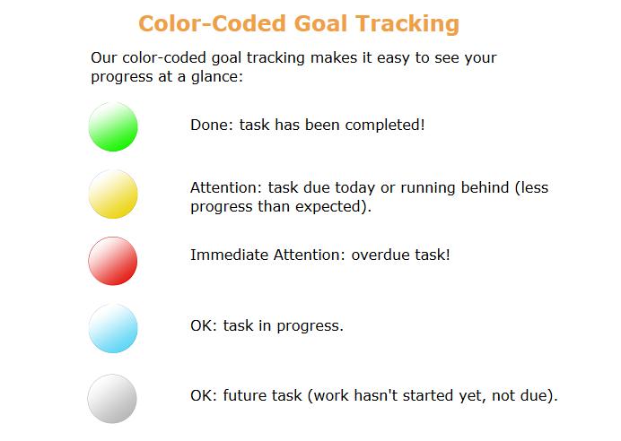 Mind Mapping Software Screenshot