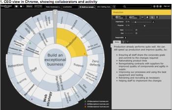 Goalscape Connect Screenshot