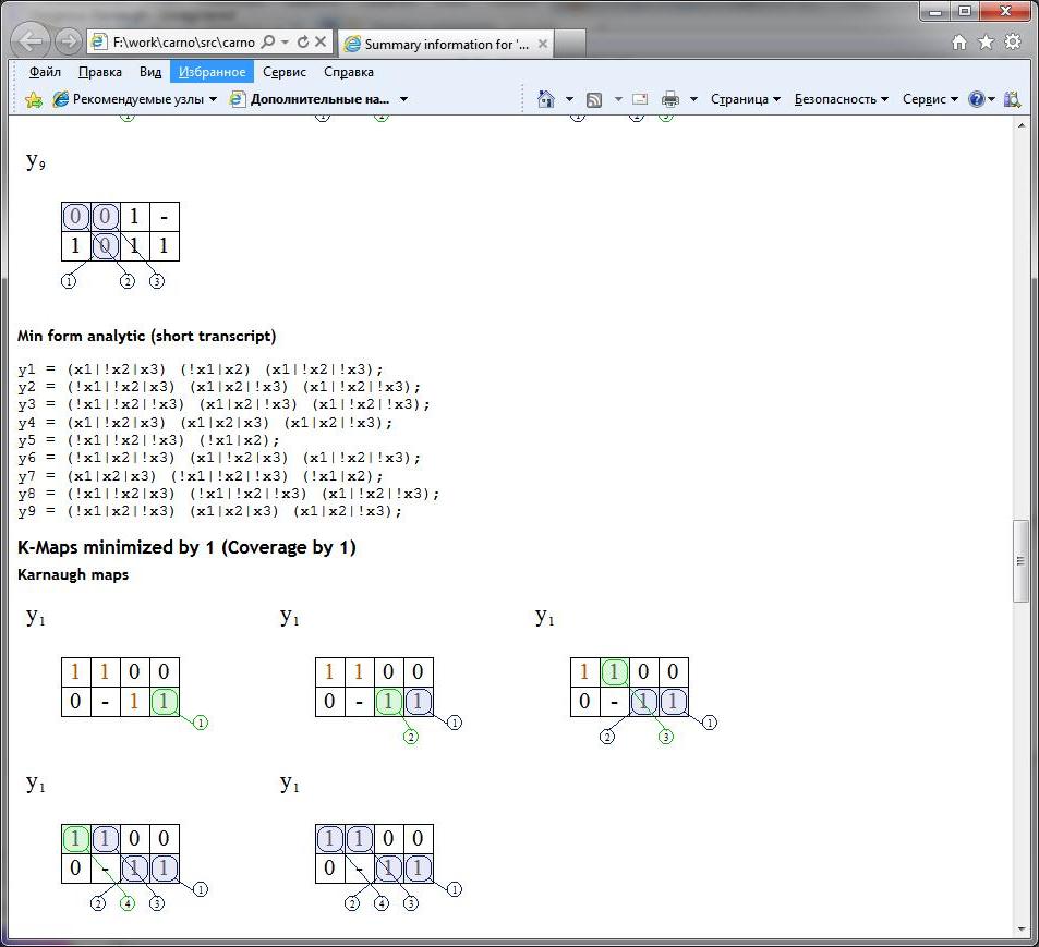 Gorgeous Karnaugh Standard, Development Software Screenshot