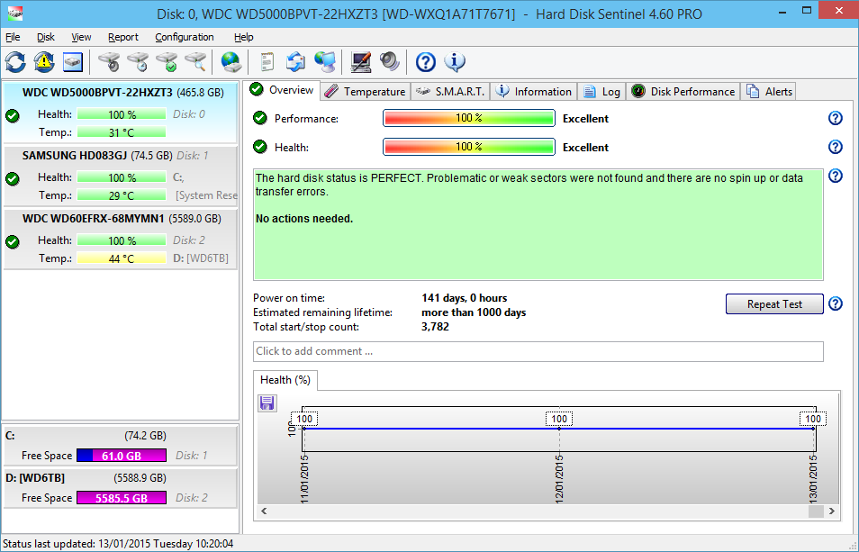 Hard Disk Sentinel Standard Edition Screenshot