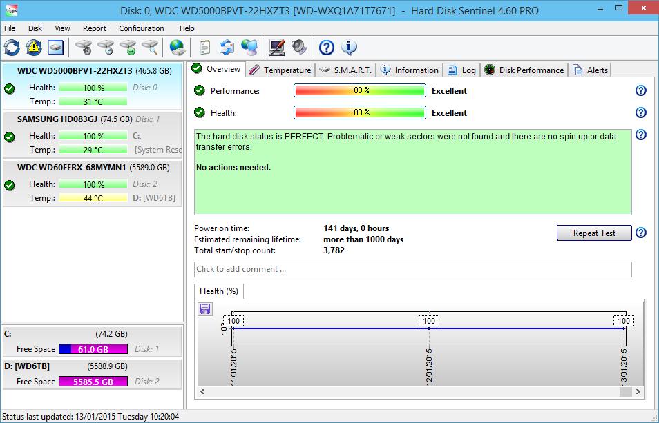 Hard Disk Sentinel Standard Edition Screenshot