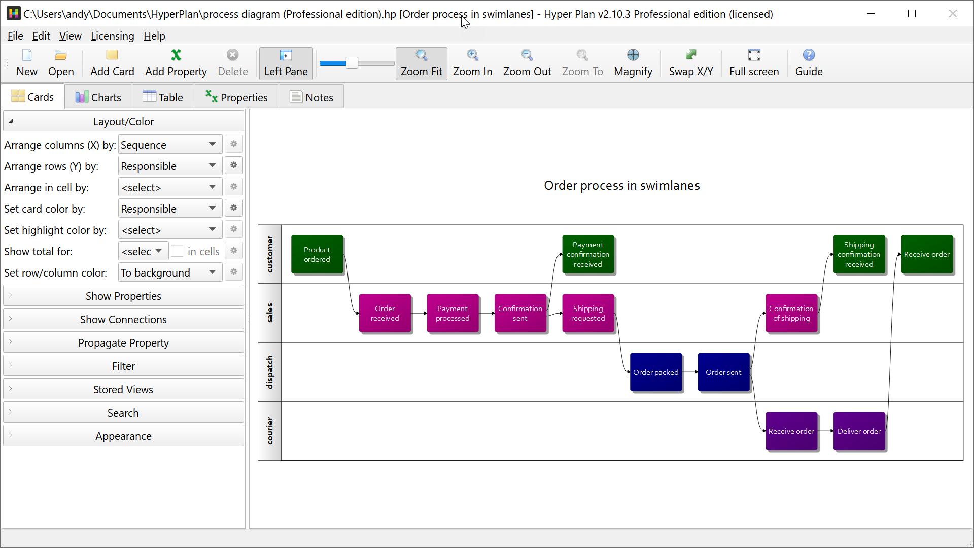 Productivity Software, Hyper Plan Screenshot