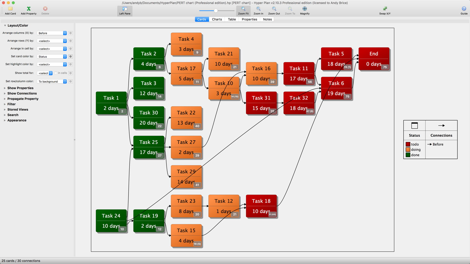 Organization Software, Hyper Plan Screenshot