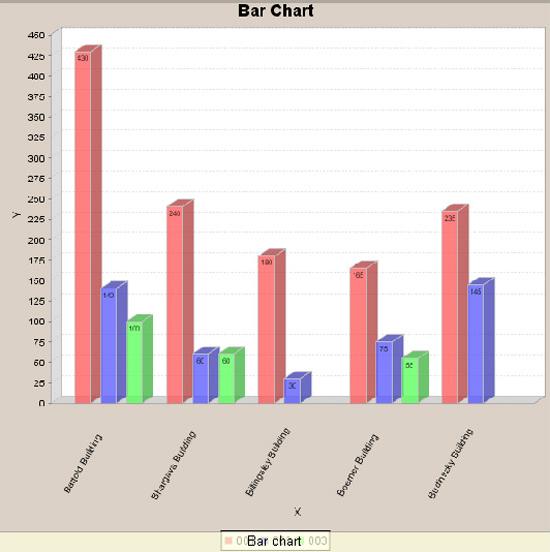 InfoCaptor Dashboard Designer, Development Software, Database Management Software Screenshot
