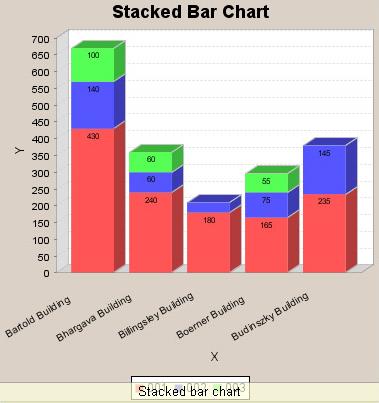 InfoCaptor Dashboard Designer Screenshot 11