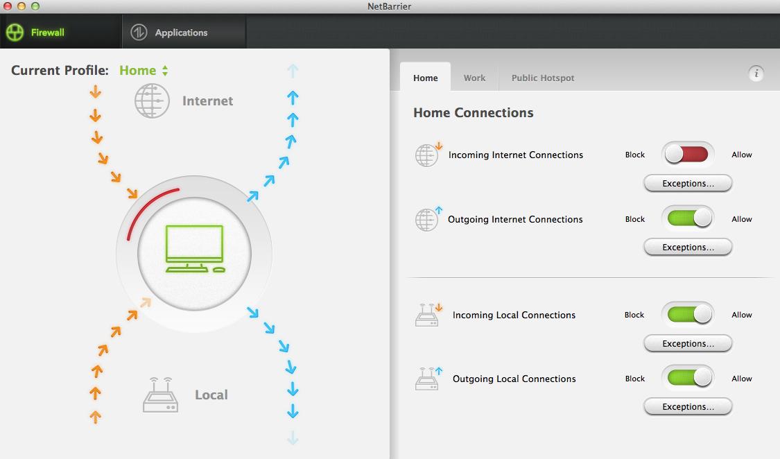Intego Mac Premium Bundle X9 Screenshot