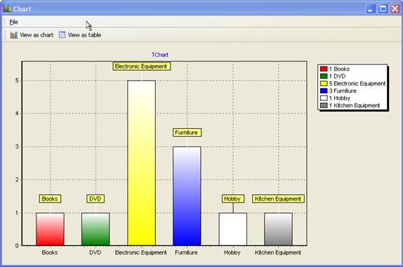 Business Management Software, InventoryBuilder Enterprise Screenshot