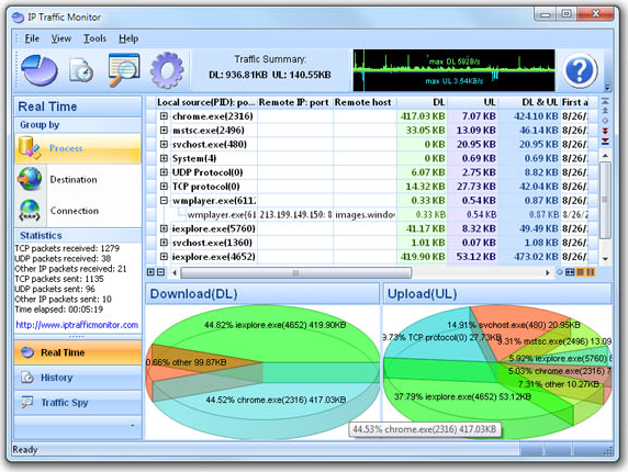 IP Traffic Monitor Screenshot