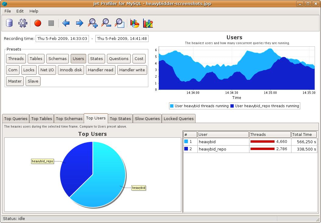 Jet Profiler for MySQL, Development Software Screenshot