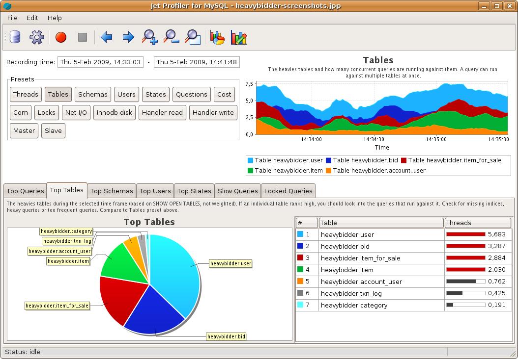 Jet Profiler for MySQL, Database Management Software Screenshot