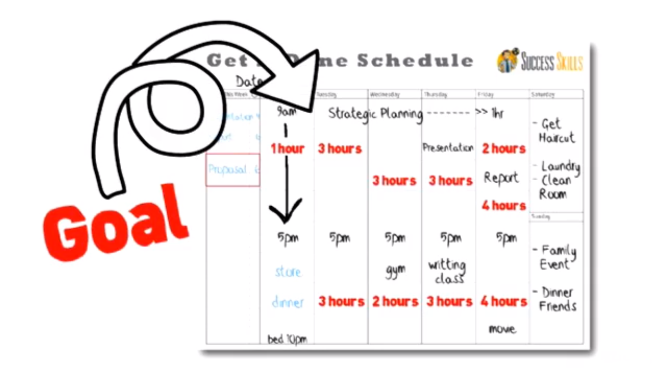 Learn To Maximize Your Time And Get Everything Done, Learning and Courses Software Screenshot