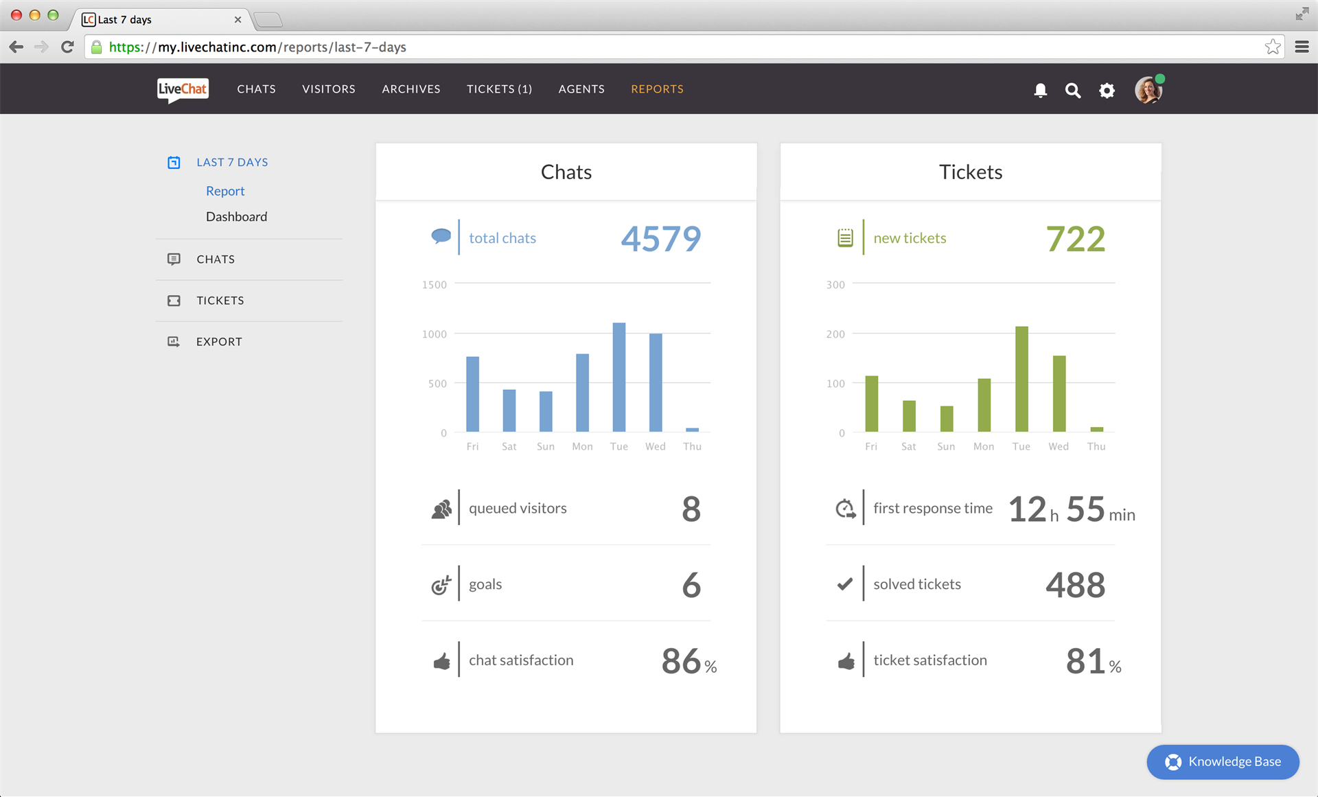 Business Management Software, LiveChat Screenshot