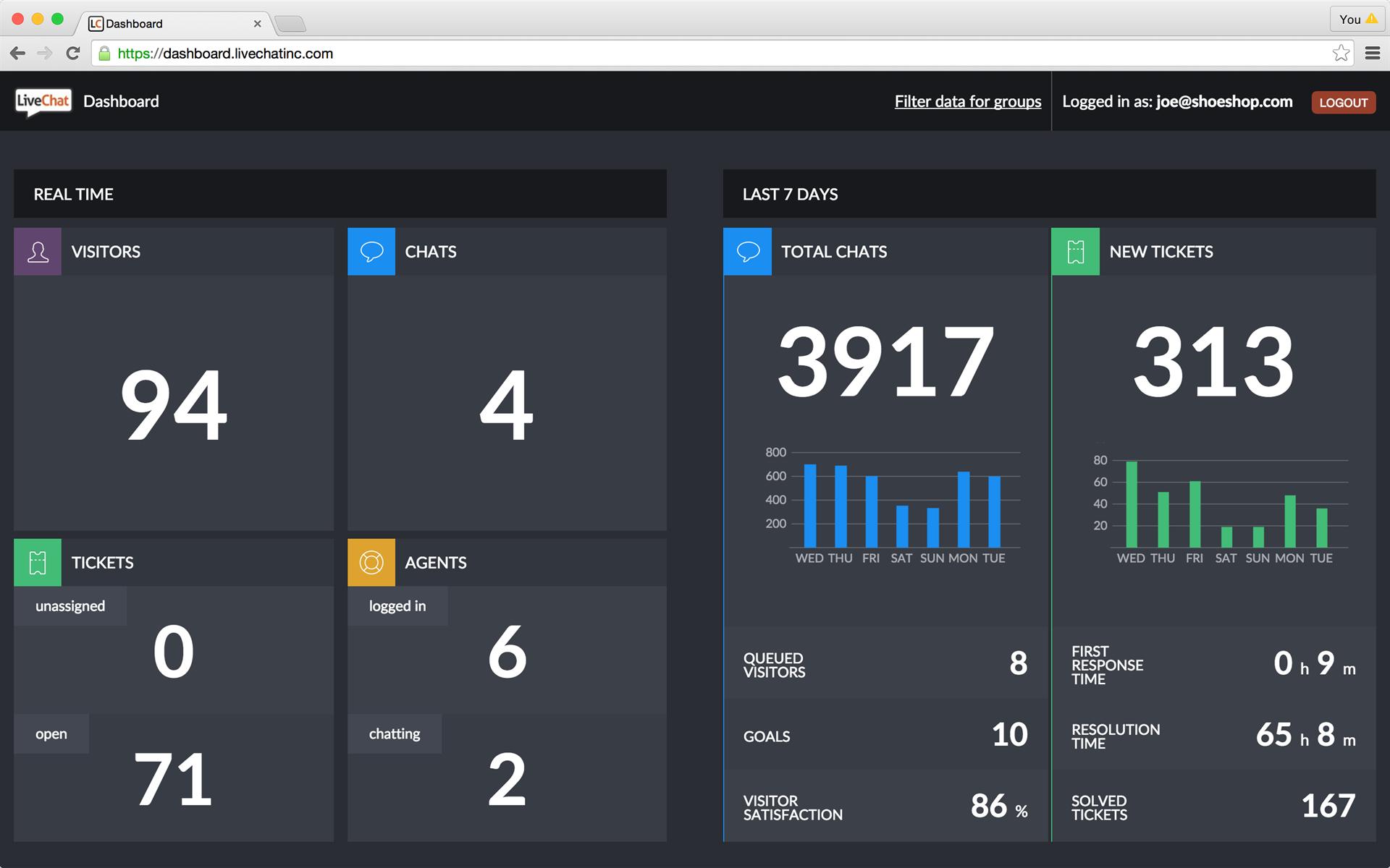 Business & Finance Software, LiveChat Screenshot