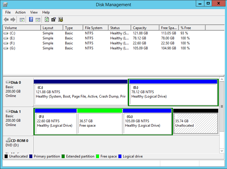 Macrorit Partition Extender Server + Free Lifetime Upgrade Screenshot 8