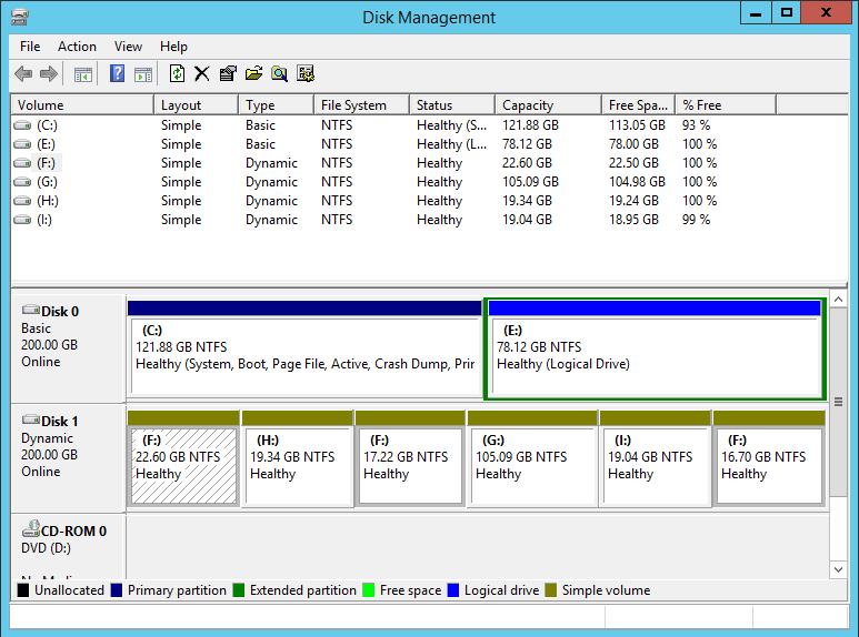 File Management Software, Macrorit Partition Extender Server + Free Lifetime Upgrade Screenshot