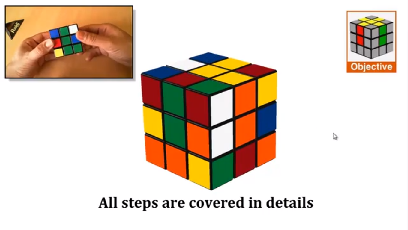 Learning and Courses Software, Master Rubik