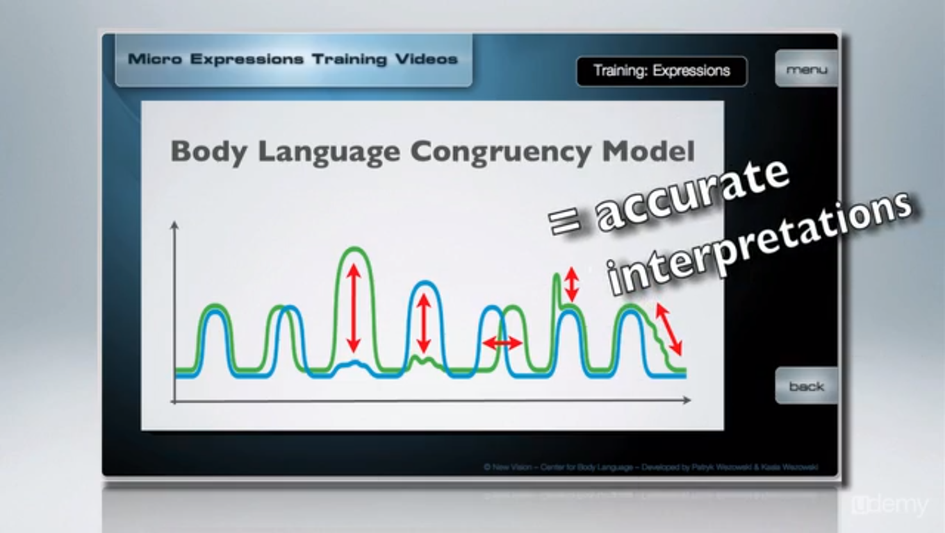 Micro Expressions Training & Body Language for Lie Detection, Learning and Courses Software Screenshot