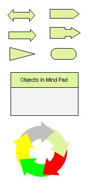 Mind Pad, Notes Software Screenshot