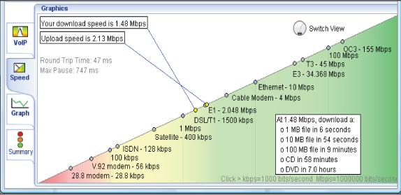 Instant Messaging Software Screenshot