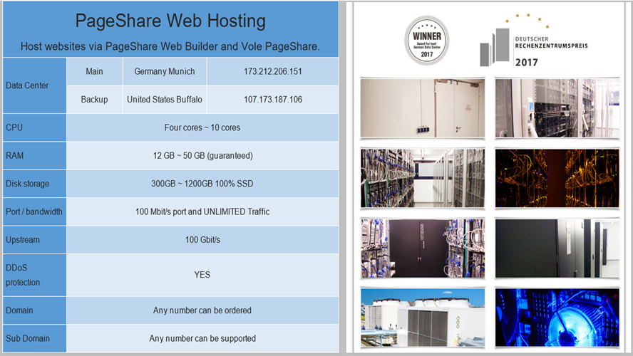 PageShare Web Hosting 2X3 - 2 websites 3 years web hosting Screenshot