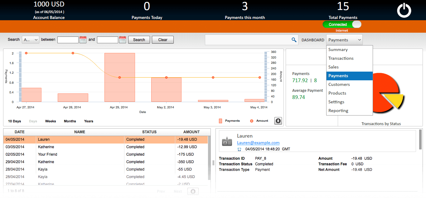 PaySketch, PayPal Analytics and Reporting Software Screenshot