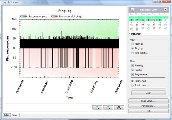 Network Software, Ping Assist Pro Screenshot