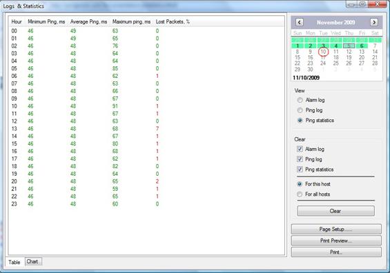 Ping Assist Pro Screenshot 8