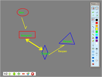 Presentation Assistant, Presentation Software Screenshot