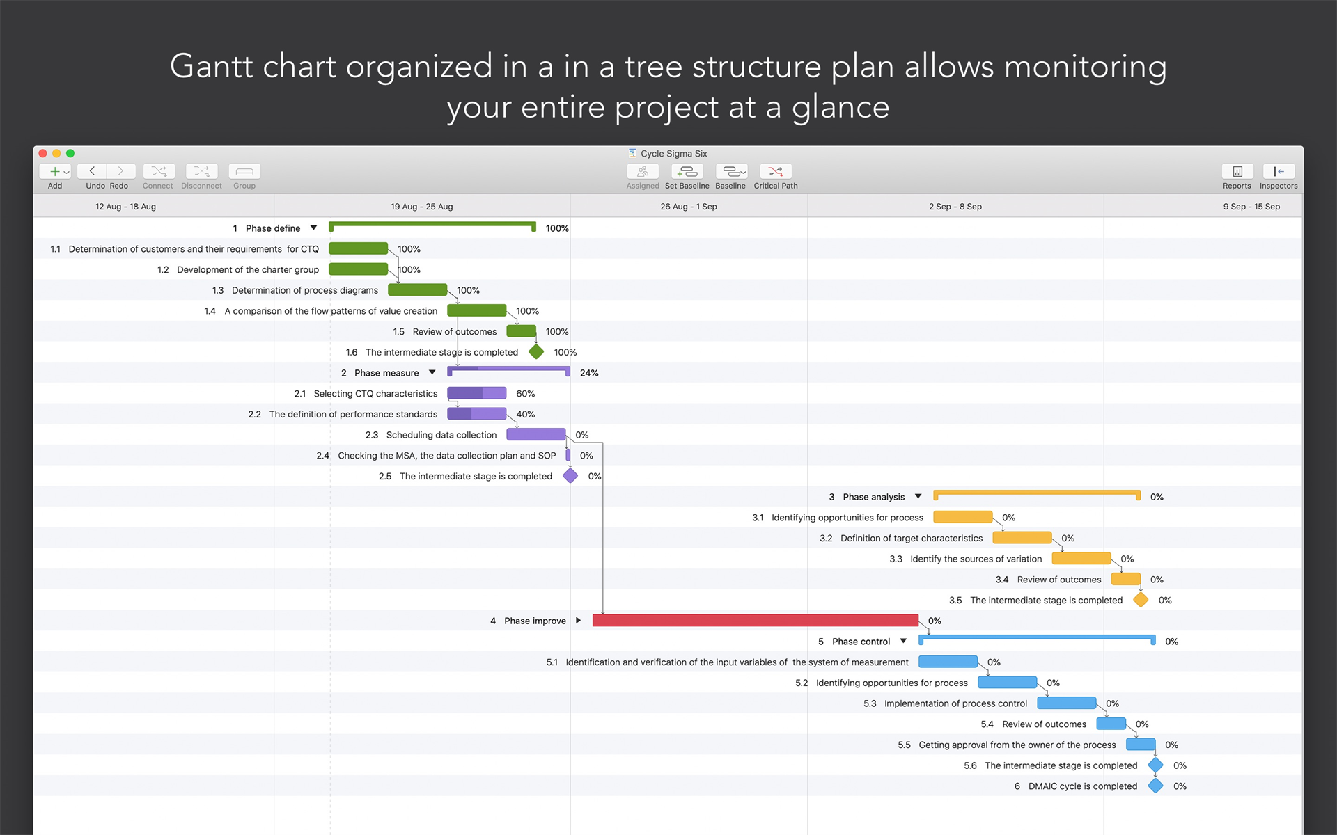 Project Office: Gantt chart Screenshot 9